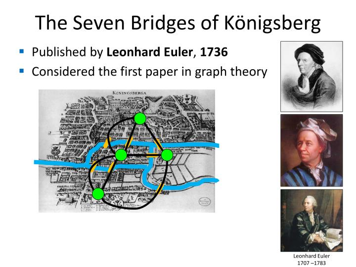 The Seven Bridges of