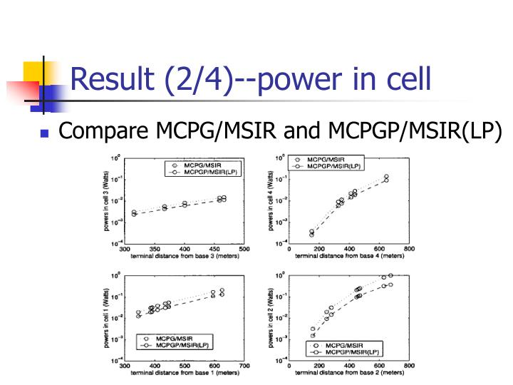 Result (2/4)--power in cell