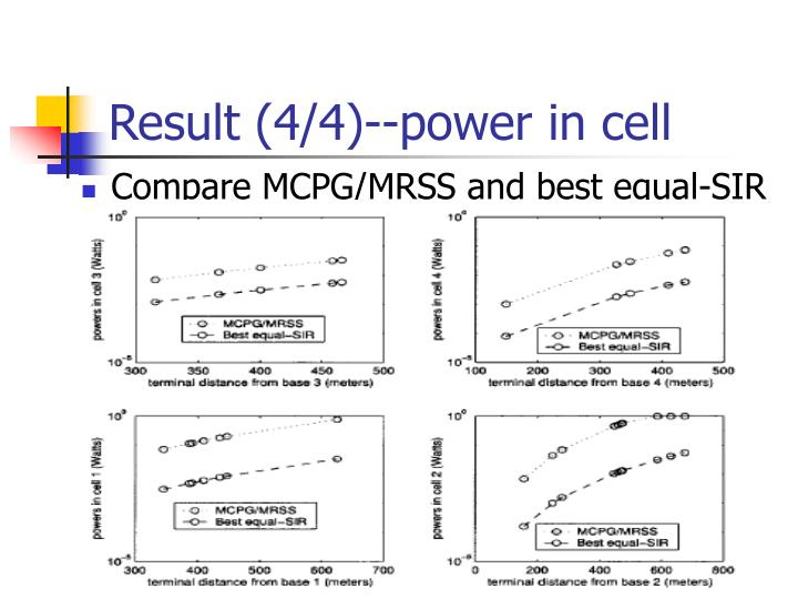 Result (4/4)--power in cell
