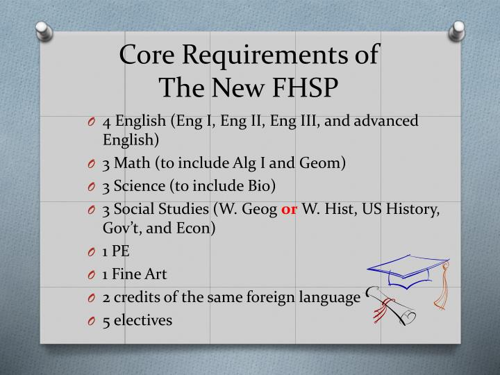 Core Requirements of