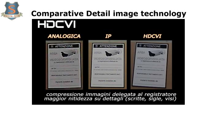 Comparative Detail image technology