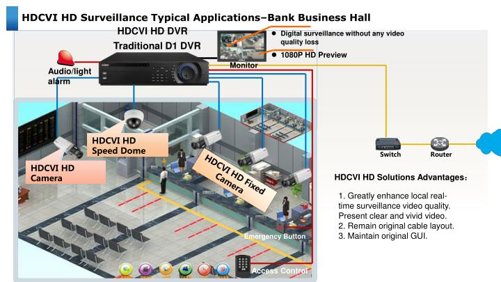 HDCVI HD Surveillance Typical Applications–Bank Business Hall