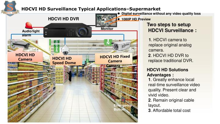 HDCVI HD Surveillance Typical Applications–Supermarket