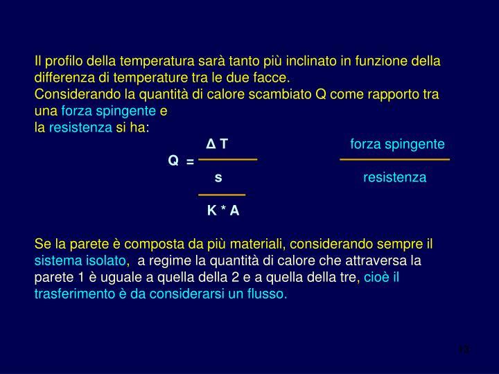 Il profilo della temperatura sarà tanto più inclinato in funzione della differenza di temperature tra le due facce.