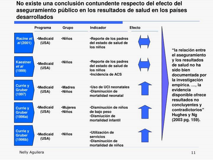 No existe una conclusión contundente respecto del efecto del aseguramiento público en los resultados de salud en los países desarrollados