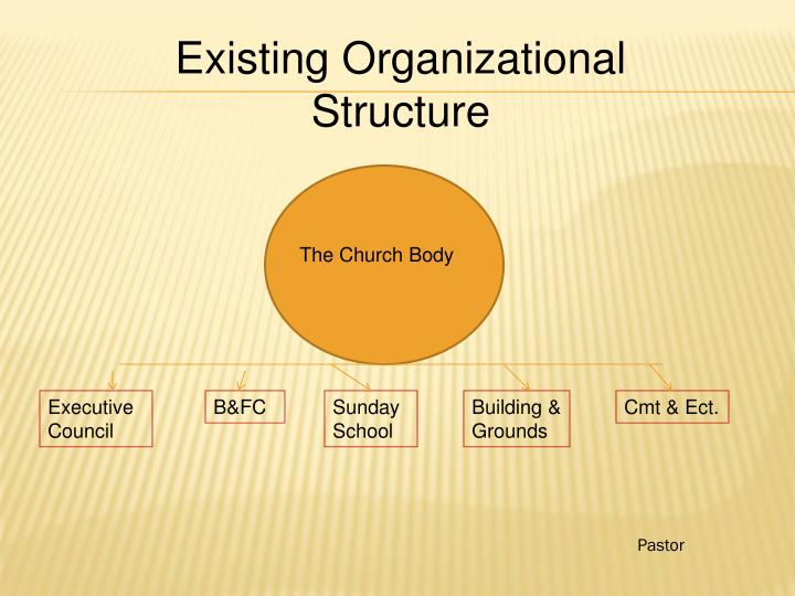 Existing Organizational Structure
