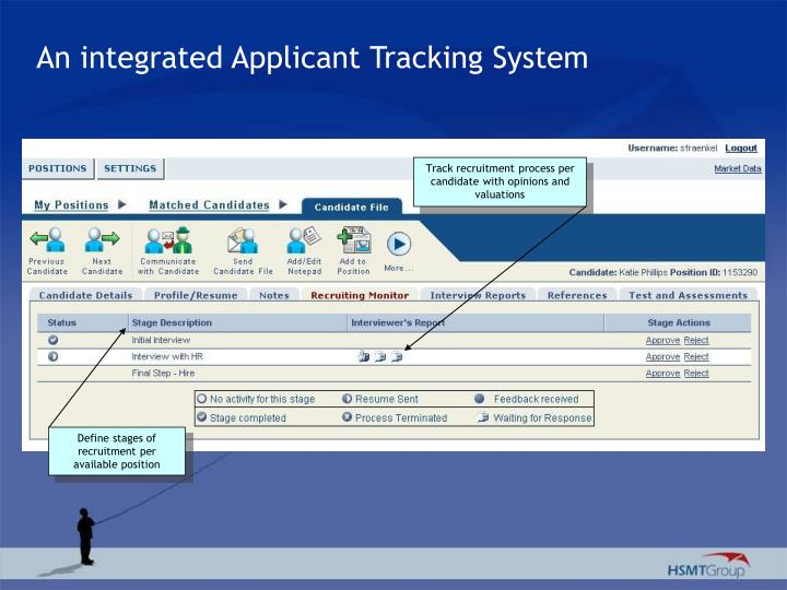 An integrated Applicant Tracking System