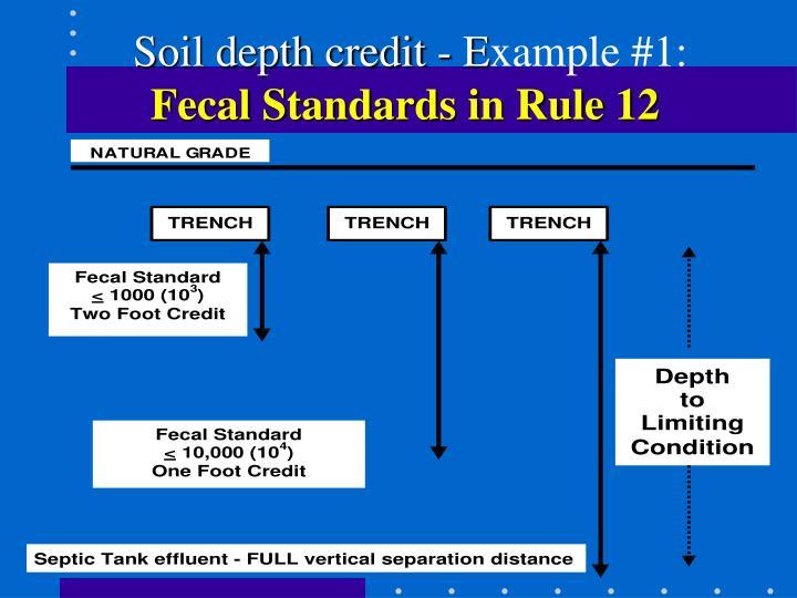 Soil depth credit - E