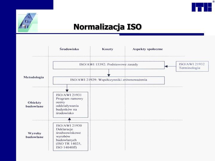 Normalizacja ISO