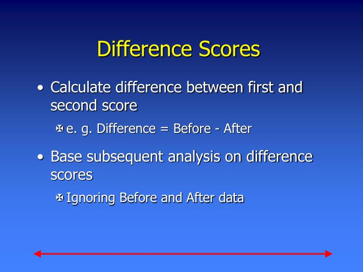 Difference Scores