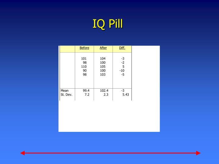 IQ Pill