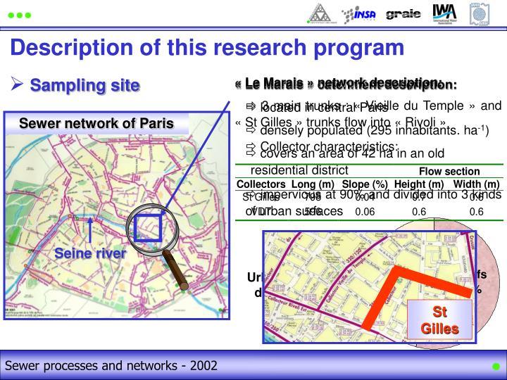 «Le Marais» network description: