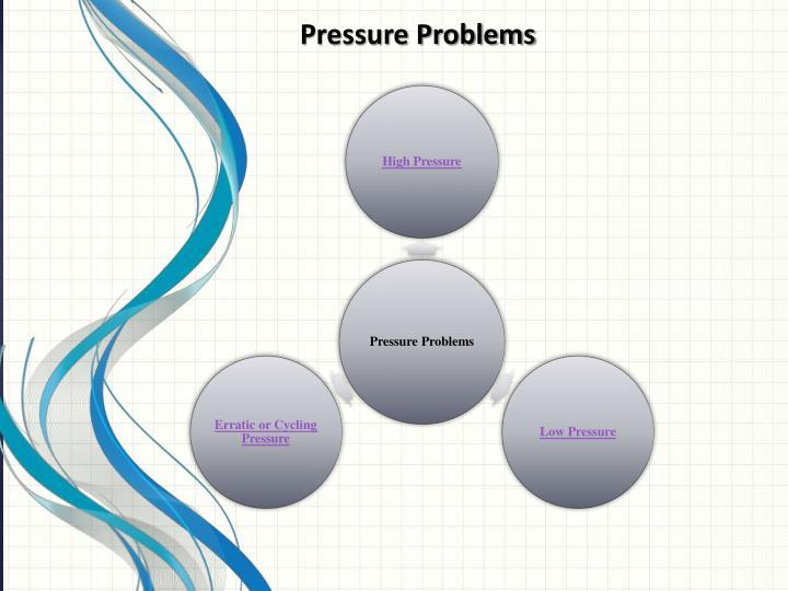 Pressure Problems