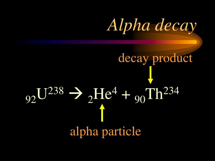 decay product