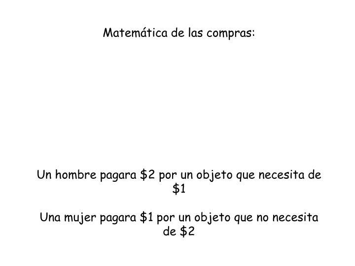 Matemática de las compras: