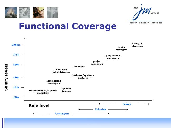 Functional Coverage