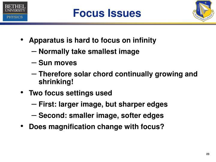 Focus Issues