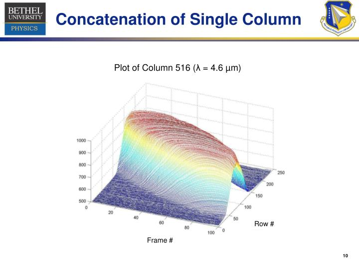 Concatenation of Single Column