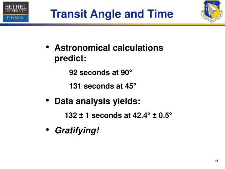 Transit Angle and Time