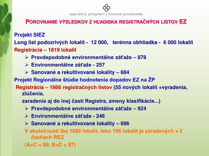 Porovnanie vsledkov z hadiska registranch listov EZ