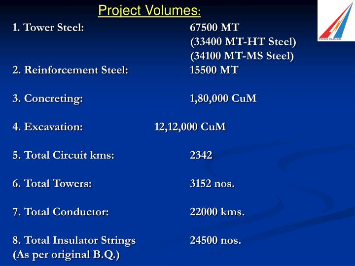 Project Volumes