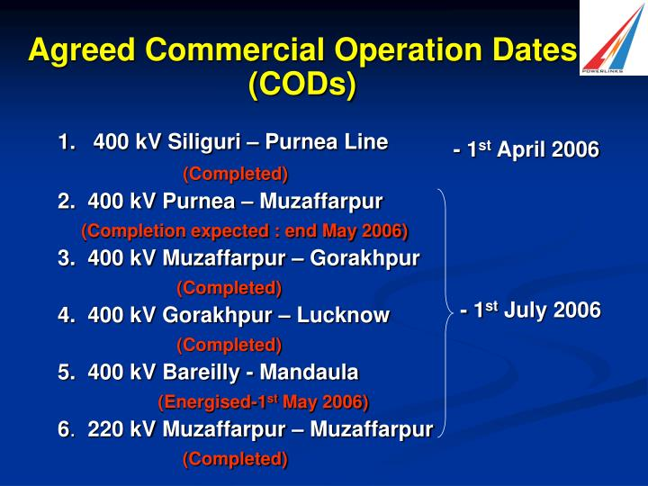 Agreed Commercial Operation Dates (CODs)