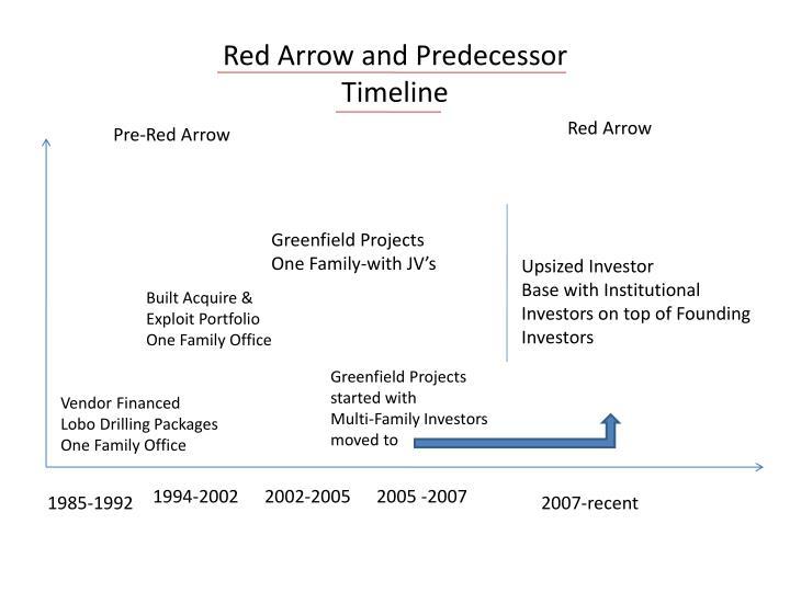 Red Arrow and Predecessor