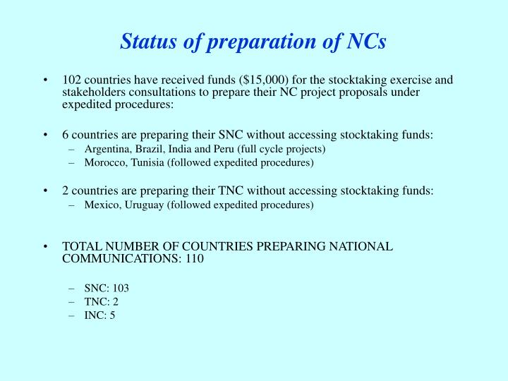 Status of preparation of NCs