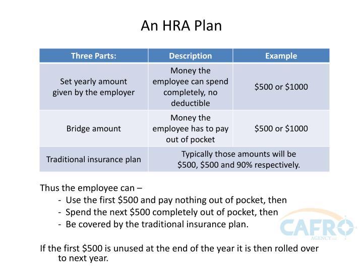 An HRA Plan