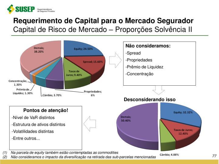 Requerimento de Capital para o Mercado Segurador