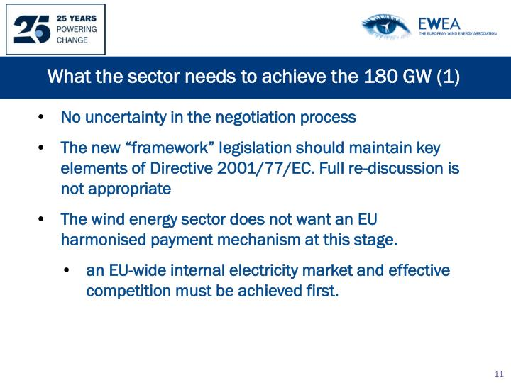What the sector needs to achieve the 180 GW (1)