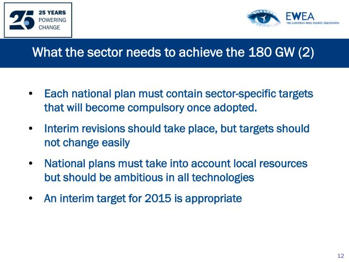 What the sector needs to achieve the 180 GW (2)