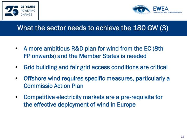 What the sector needs to achieve the 180 GW (3)