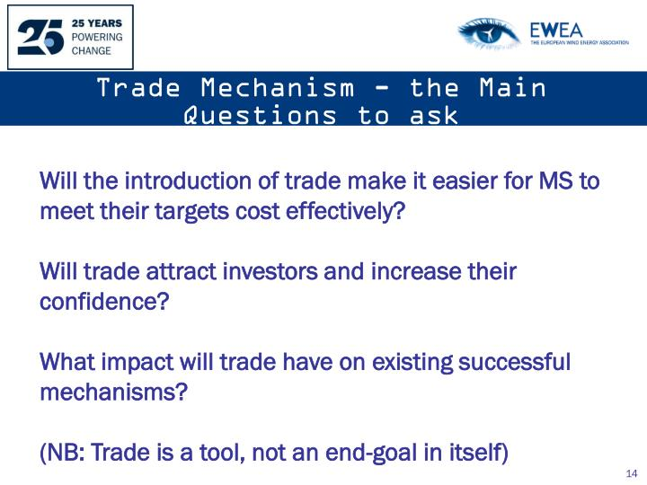 Trade Mechanism - the Main Questions to ask