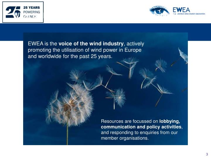 What is the European Wind Energy Association?