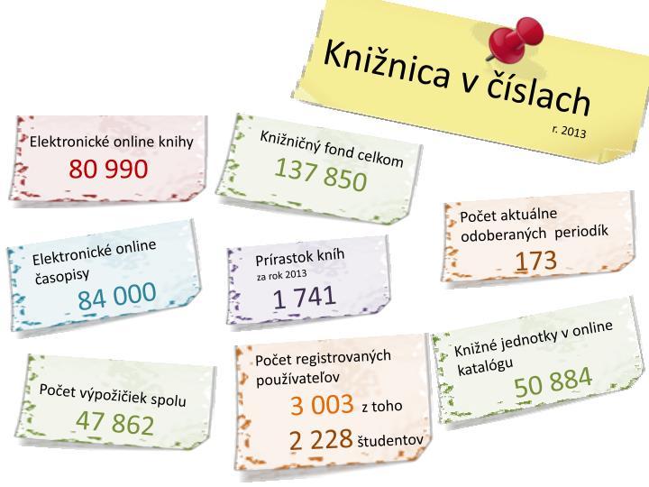 Knižnica v číslach