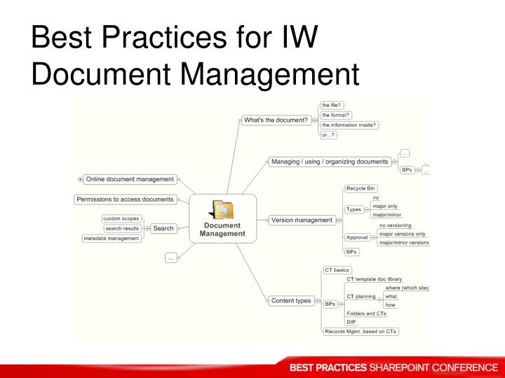 Best practices for iw document management