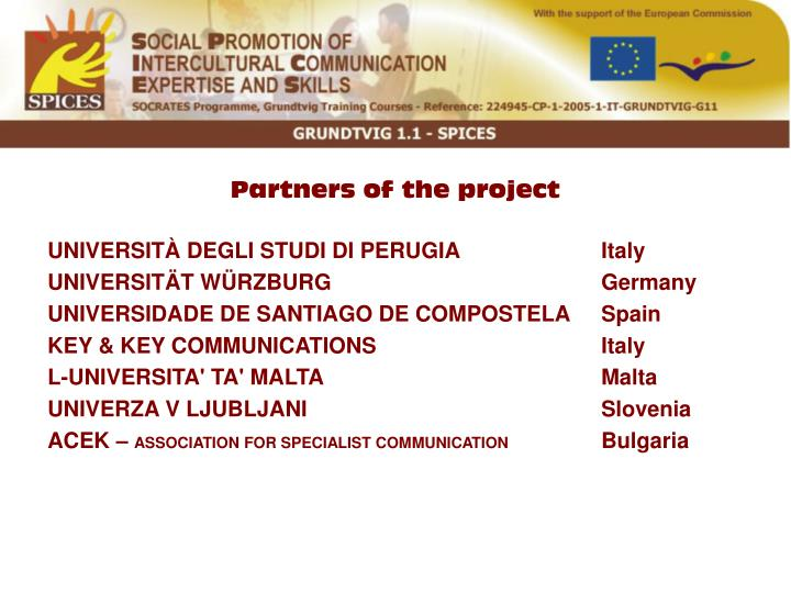 Partners of the project