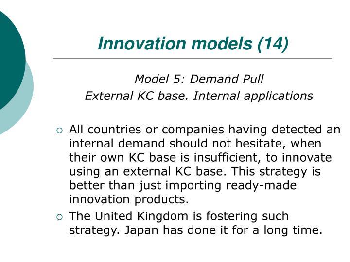 Innovation models (14)