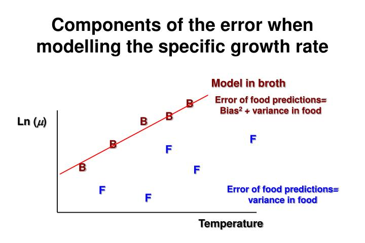 Components of the error when modelling the specific growth rate