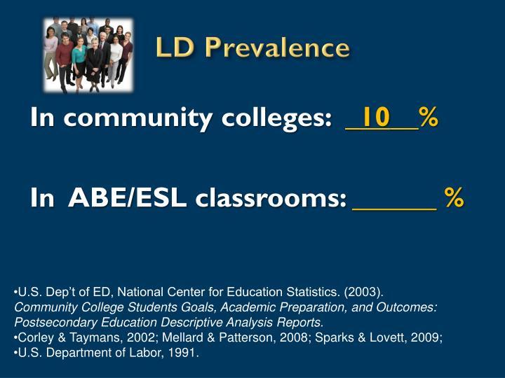 LD Prevalence