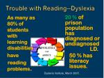 trouble with reading dyslexia