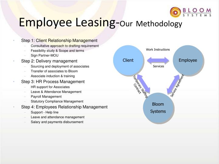 Employee Leasing-
