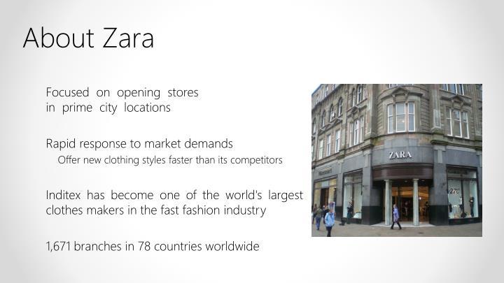 About Zara