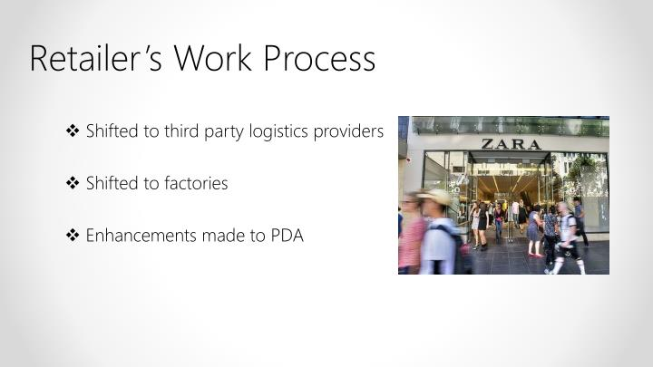 Retailer's Work Process