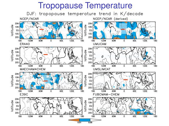 Tropopause Temperature