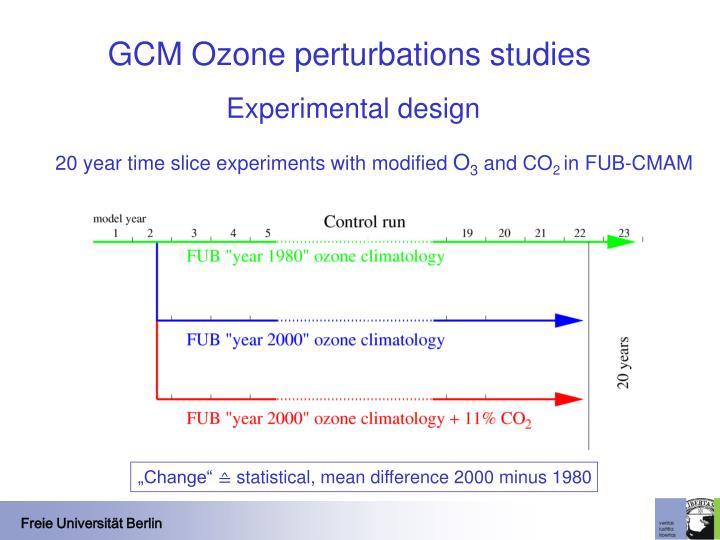 GCM Ozone perturbations studies