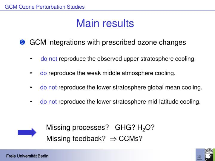 GCM Ozone Perturbation Studies
