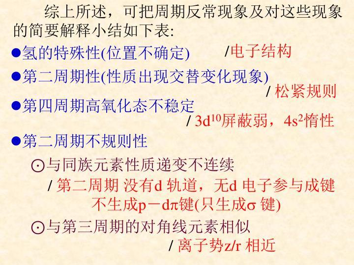 综上所述,可把周期反常现象及对这些现象的简要解释小结如下表