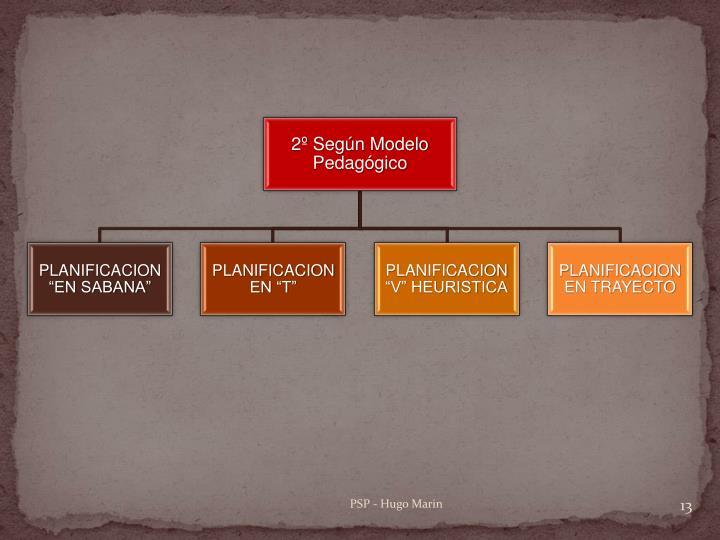 PSP - Hugo Marin